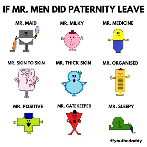 army regulation paternity leave 2016 paternity leave 2016 alaract indian firms offering