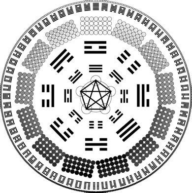Buku I Ching Wisdom Revealed i ching the book of changes world s oldest book of