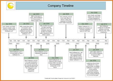 pr timeline template event planning timeline project timeline template work