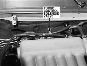 2004 Hyundai Sonata Purge Valve How Can You Check The Fuel Pressure And Where On A Hyundai