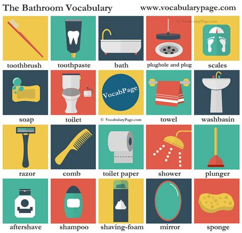 bathroom words bathroom vocabulary