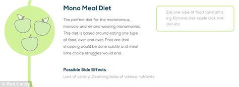 Mono Diet Detox by Best Mono Diet Furnituresokol