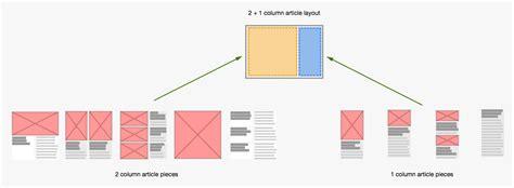 magazine layout guidelines automating layouts bring flipboard s magazine style to web
