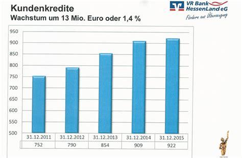 vr bank sparbuch immer mehr anstrengung f 252 r die dividende oberhessen live