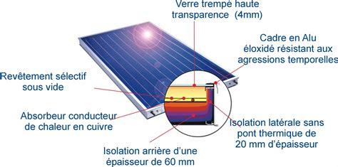 Panneau Solaire Thermique Prix 2078 by Les Capteurs Solaires Thermiques