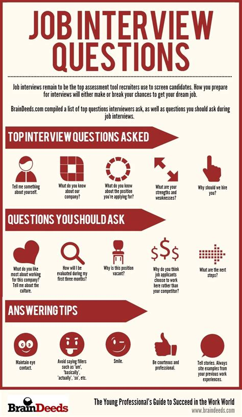 tips for a successful telephonic interview
