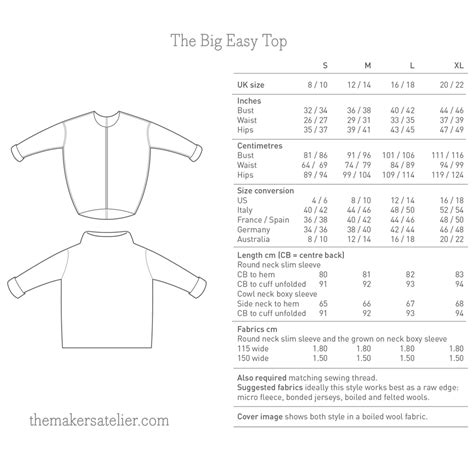pattern cutting made easy review the big easy top the maker s atelier