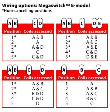 megaswitch e wiring question telecaster guitar forum