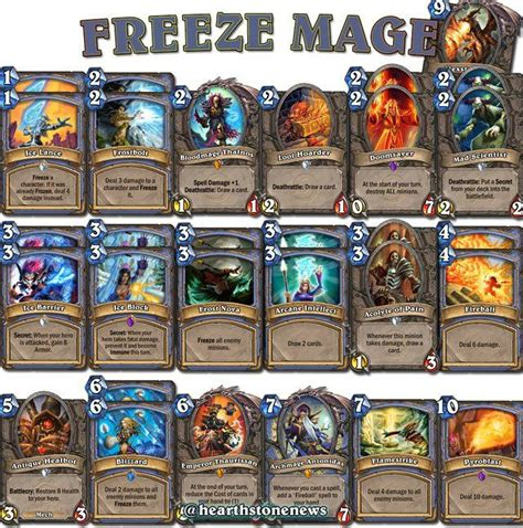 hearthstone mage deck build hearthstone deck freeze mage hearthstone news