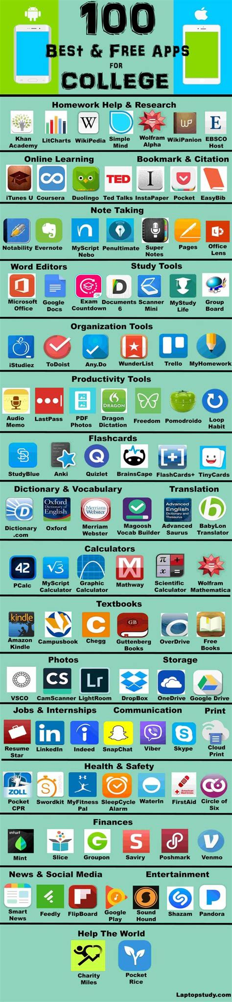 8 colleges where students attend for free best college 100 best apps for college students for free laptop study