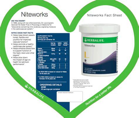 Niteworks Nitework Herballife Niteworks Herballife Herbal introducing our health initiative with louis ignarro phd sasaswellness