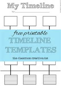 Timeline Template Printable by Montessori Timeline And Activities On