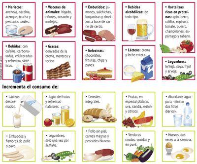 fitoterapia  dietetica  tratar el acido urico el blog de dietetica casa pia