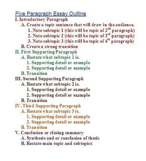 Teaching Essay Format by It S Not Your S Outline Teaching Writing Teaching And Student