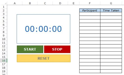 Excel Stopwatch Template Creating A Stopwatch In Excel Basic Toastmasters Style