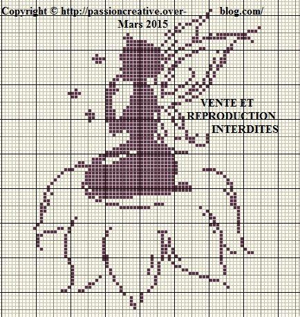 sharekhan pattern finder charges 177 best point de croix f 233 es images on pinterest punto