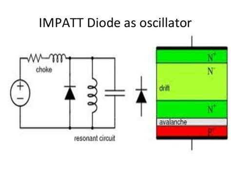 gunn diode seminar ppt gunn diode modes of operation 28 images gunn and impatt diodes information engineering360