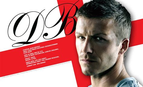 Beckham 6603 Vi 1 all football players david beckham hd wallpapers 2012