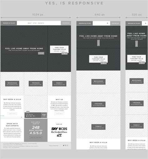 responsive wireframes wireframes pinterest screen 1000 images about wireframing sketching on pinterest