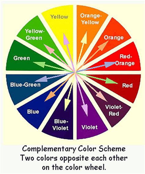 color wheel complementary colors copic oz complementary colours challenge