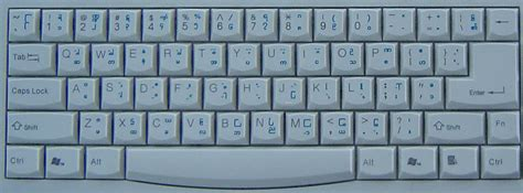 The Ultimate Guide To Computer Keyboards Around The World | the ultimate guide to computer keyboards around the world