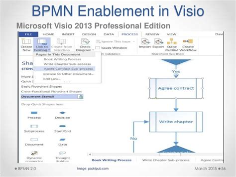 bpmn in visio bpmn support in visio 2010 best free home design
