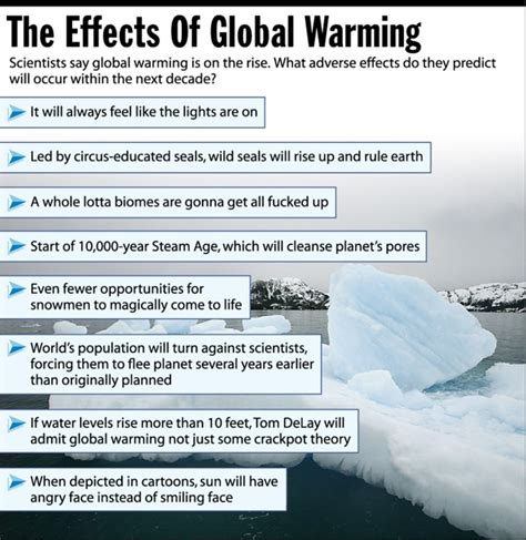 Effects Of Global Warming Essay by The Effects Of Global Warming The America S Finest News Source