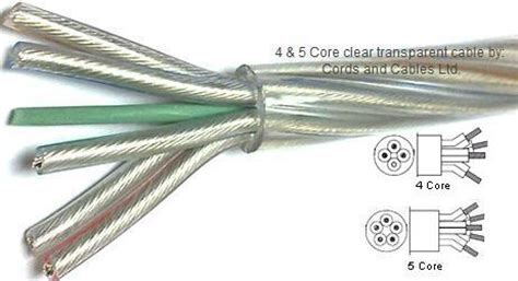 2192y 2183y 2184y 3185 ho3 ho5 fiber covered cable