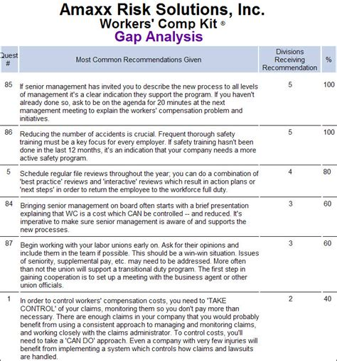 sle of gap analysis report workers compensation best practice gap analysis