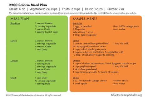 carbohydrates 2200 calorie diet archives comicinter