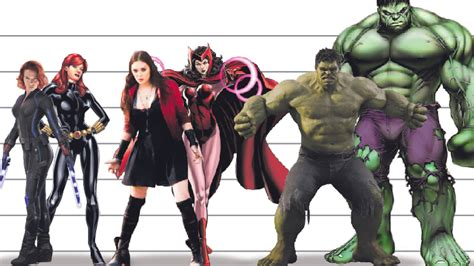 marvel actor height chart avengers height chart how the actors measure up to the
