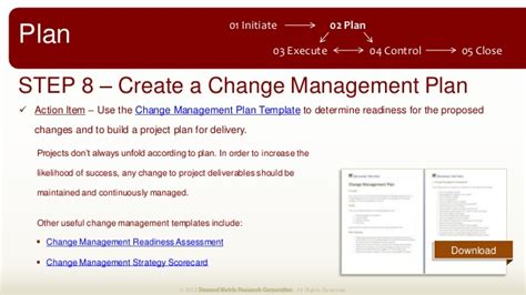 project change management plan template project management plan methodology