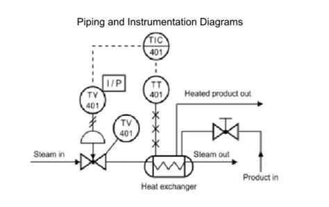 piping and instrumentation diagram book the 25 best piping and instrumentation diagram ideas on