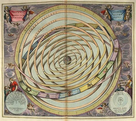 Ptolemy Model Of Solar System
