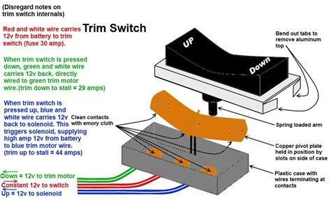 switch 8249 wiring diagram tilt 28 images trim issues