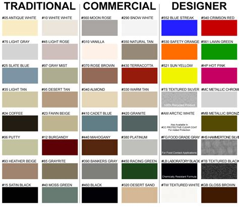 color selection color chart beige www pixshark com images galleries