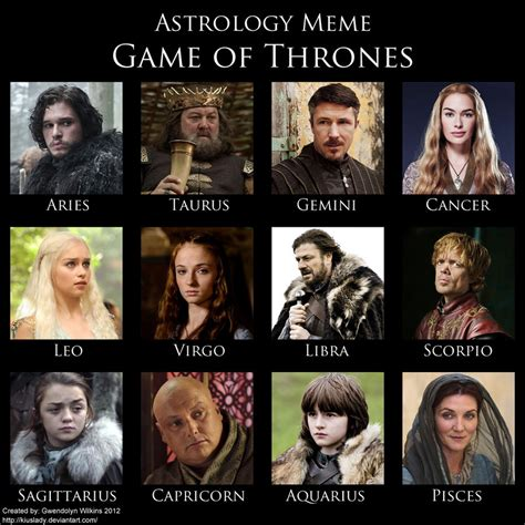 game of thrones meme by kiuslady on deviantart