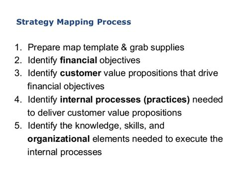 identifying design elements when preparing images agile2015 strategy mapping clear path to a successful