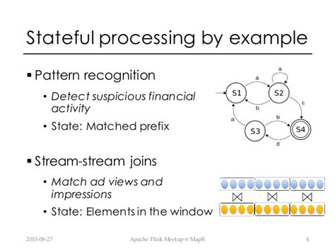 pattern recognition open source stateful distributed stream processing