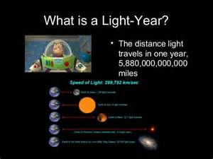 the distance light travels in a year more information