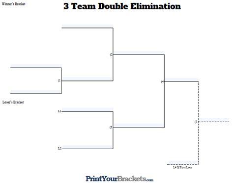 fillable 3 team double elimination editable tourney bracket