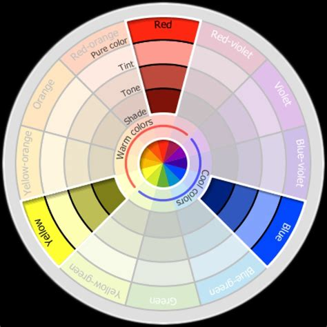 how to use a color wheel for decorating interior design ideas
