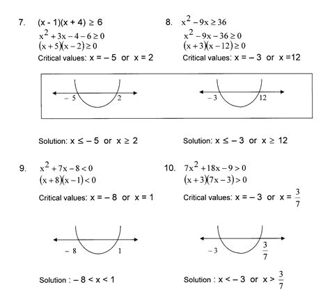 Quadratic Inequalities Worksheet With Answers by Imath Grade 11 Exercises Re Solving Quadratic