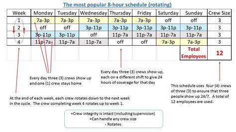 10 hour shift schedule templates shatterlion info