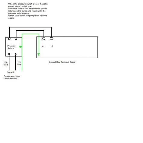 piggyback float switch wiring diagram float trolling