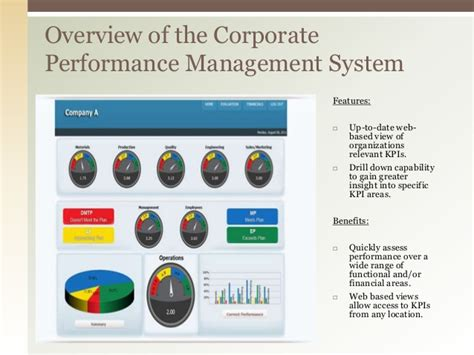 Corporate Performance Management corporate performance management system