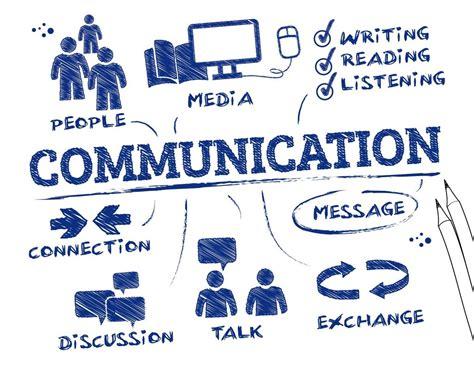 communication section business communication skills training the holst group