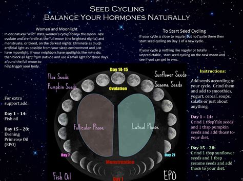 for of seed cycling for hormone balance to health with that