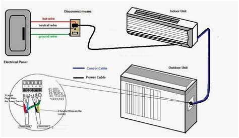 carrier split ac wiring diagram wiring diagram and