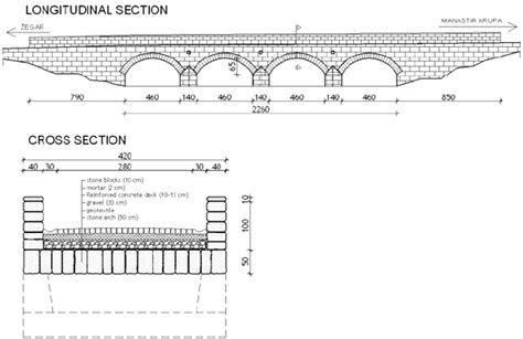 arch section longitudinal and cross sections of the stone arch bridge